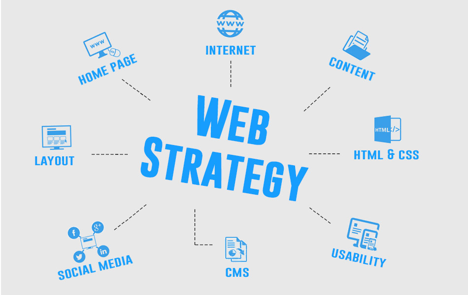 webstrategy